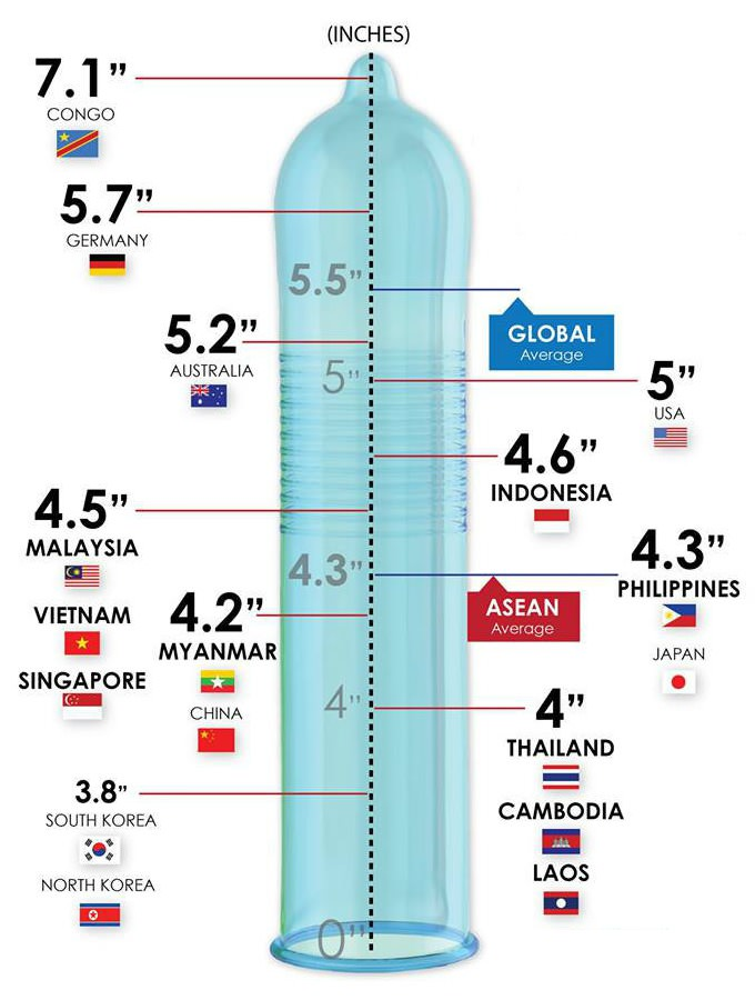 Hossz, átmérő, forma, görbület – rengetegféle pénisz létezik