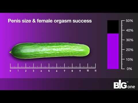 hogyan növelheti egy nő a libidót