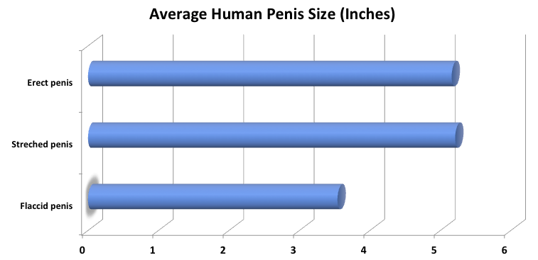 hogyan kell baszni a péniszével mit kell tenni, ha a péniszről csöpög