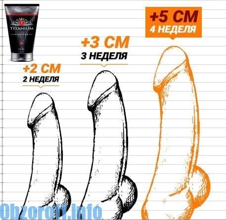 valódi módszer a pénisz növelésére