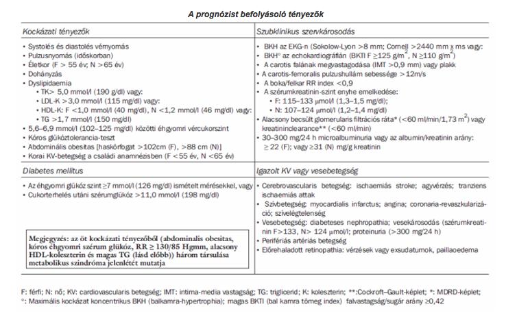 peyronie erekciója