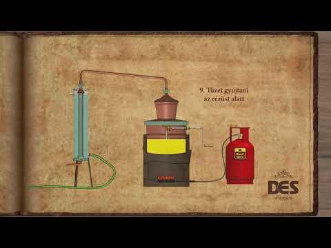 Drogbarkács: Labor a konyhában
