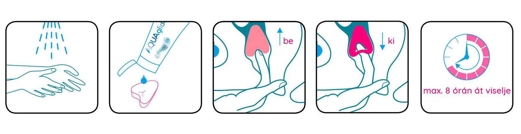 Péniszgyűrűk és péniszköpenyek | Kapszula Center