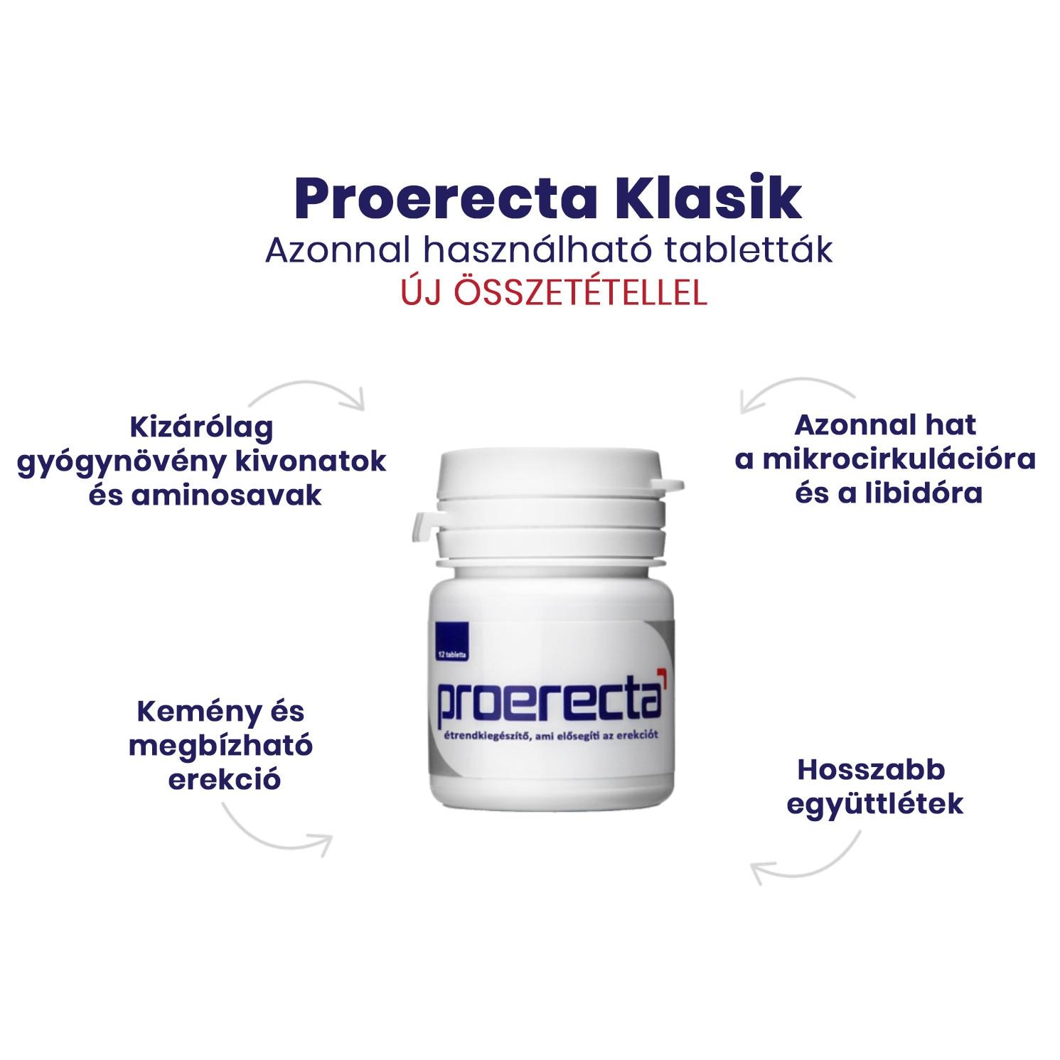 Proerecta Klasik 12x