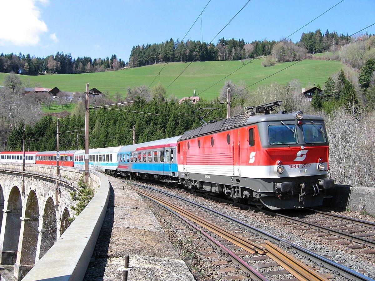 vonat felállítása
